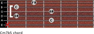 Cm7b5 for guitar on frets x, 3, 1, 3, 1, 2