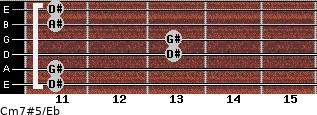 Cm7#5/Eb for guitar on frets 11, 11, 13, 13, 11, 11