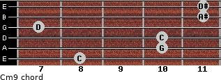 Cm9 for guitar on frets 8, 10, 10, 7, 11, 11