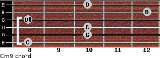 Cm9/ for guitar on frets 8, 10, 10, 8, 12, 10