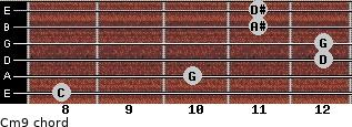 Cm9 for guitar on frets 8, 10, 12, 12, 11, 11