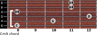 Cm9 for guitar on frets 8, 10, 12, 8, 11, 11