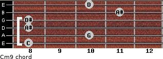 Cm9 for guitar on frets 8, 10, 8, 8, 11, 10
