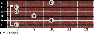 Cm9/ for guitar on frets 8, 10, 9, 8, 8, 10