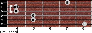 Cm9/ for guitar on frets 8, 5, 5, 4, 4, 7