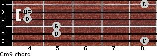 Cm9/ for guitar on frets 8, 5, 5, 4, 4, 8