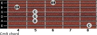Cm9 for guitar on frets 8, 5, 5, 5, 4, 6