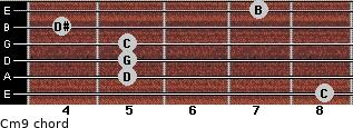 Cm9/ for guitar on frets 8, 5, 5, 5, 4, 7