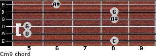 Cm9 for guitar on frets 8, 5, 5, 8, 8, 6