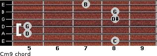 Cm9/ for guitar on frets 8, 5, 5, 8, 8, 7
