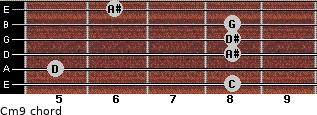 Cm9 for guitar on frets 8, 5, 8, 8, 8, 6