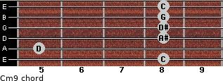 Cm9 for guitar on frets 8, 5, 8, 8, 8, 8
