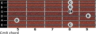 Cm9/ for guitar on frets 8, 5, 9, 8, 8, 8