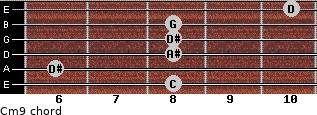 Cm9 for guitar on frets 8, 6, 8, 8, 8, 10