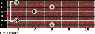 Cm9 for guitar on frets 8, 6, x, 7, 8, 6