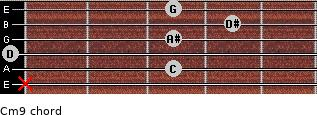 Cm9 for guitar on frets x, 3, 0, 3, 4, 3