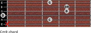 Cm9/ for guitar on frets x, 3, 0, 4, 4, 3