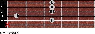 Cm9 for guitar on frets x, 3, 1, 3, 3, 3