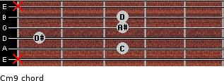 Cm9 for guitar on frets x, 3, 1, 3, 3, x