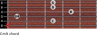 Cm9/ for guitar on frets x, 3, 1, 4, 3, 3