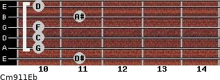 Cm9/11/Eb for guitar on frets 11, 10, 10, 10, 11, 10
