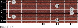 Cm9/11/Eb for guitar on frets 11, 8, 12, 12, 11, 8
