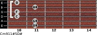 Cm9/11#5/D# for guitar on frets 11, 11, 10, 10, 11, 10
