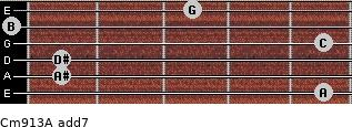 Cm9/13/A add(7) guitar chord