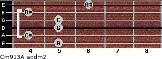 Cm9/13/A add(m2) guitar chord