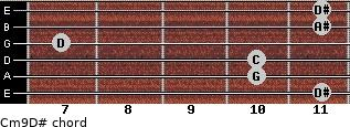 Cm9\D# for guitar on frets 11, 10, 10, 7, 11, 11