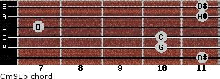 Cm9\Eb for guitar on frets 11, 10, 10, 7, 11, 11