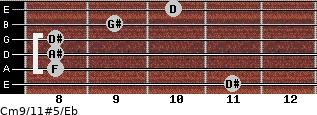 Cm9/11#5/Eb for guitar on frets 11, 8, 8, 8, 9, 10