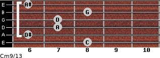 Cm9/13 for guitar on frets 8, 6, 7, 7, 8, 6