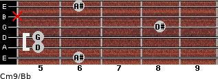 Cm9/Bb for guitar on frets 6, 5, 5, 8, x, 6