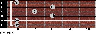 Cm9/Bb for guitar on frets 6, 6, 8, 7, 8, 6