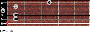 Cm9/Bb for guitar on frets x, 1, 1, 0, 1, 3