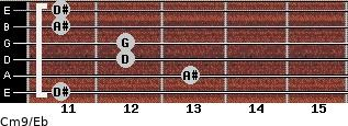Cm9\Eb for guitar on frets 11, 13, 12, 12, 11, 11