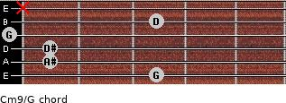 Cm9/G for guitar on frets 3, 1, 1, 0, 3, x