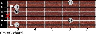 Cm9/G for guitar on frets 3, 6, x, 3, 3, 6