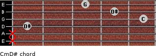 Cm\D# for guitar on frets x, x, 1, 5, 4, 3