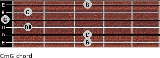 Cm\G for guitar on frets 3, 3, 1, 0, 1, 3
