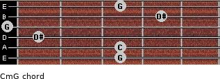 Cm\G for guitar on frets 3, 3, 1, 0, 4, 3