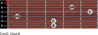 Cm\G for guitar on frets 3, 3, 1, 5, 4, x
