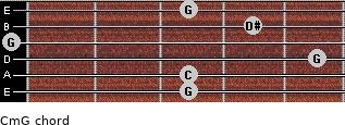 Cm\G for guitar on frets 3, 3, 5, 0, 4, 3