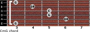 Cm\G for guitar on frets 3, 6, 5, 5, 4, 3