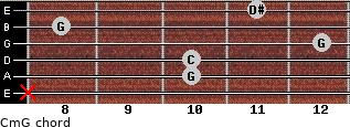 Cm\G for guitar on frets x, 10, 10, 12, 8, 11