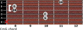 Cm\G for guitar on frets x, 10, 10, 8, 8, 11
