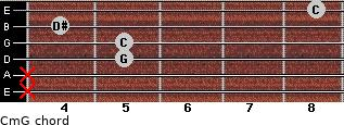 Cm\G for guitar on frets x, x, 5, 5, 4, 8