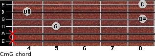 Cm\G for guitar on frets x, x, 5, 8, 4, 8
