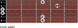 Cm/G add(2) guitar chord